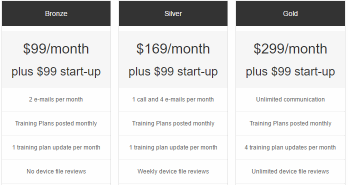 TP_level_2_Prices